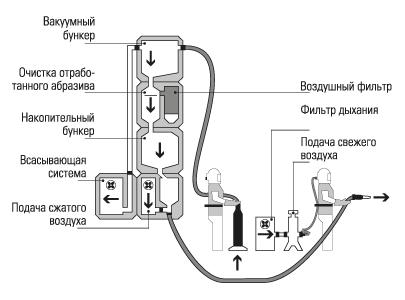 Стационарные и мобильные системы